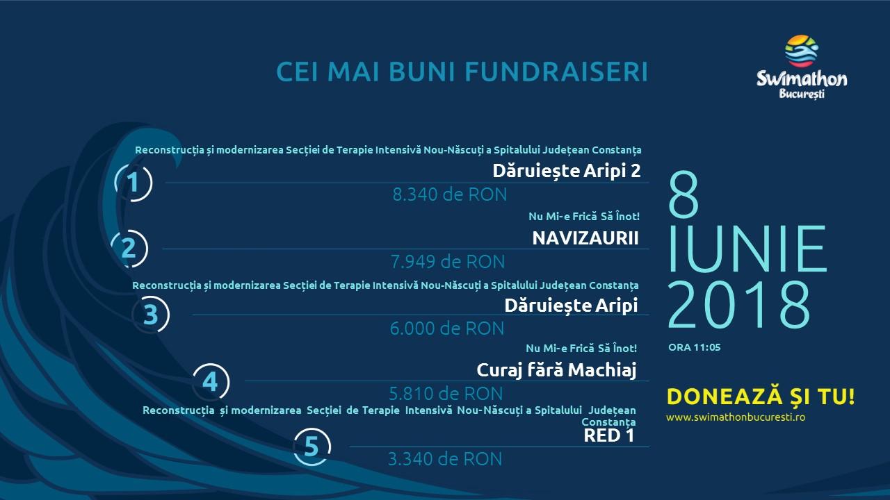 Top 5 cei mai buni fundraiseri / 8 iunie